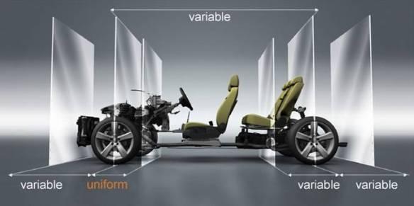 The Volkswagen platform strategy
