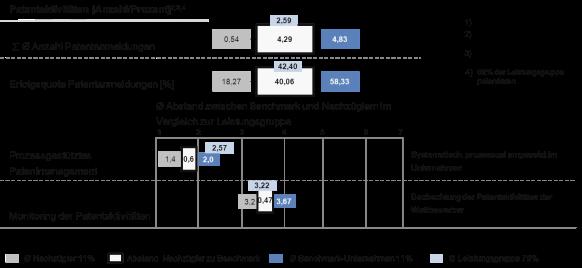 Patente - kleine und mittlere Unternehmen